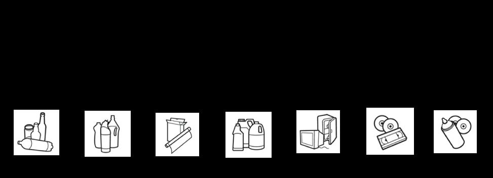 สัญลักษณ์ของการรีไซเคิลพลาสติก
